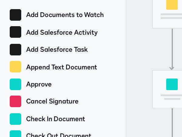 Screenshot einer Konfiguration eines Workflows in DocuSign CLM