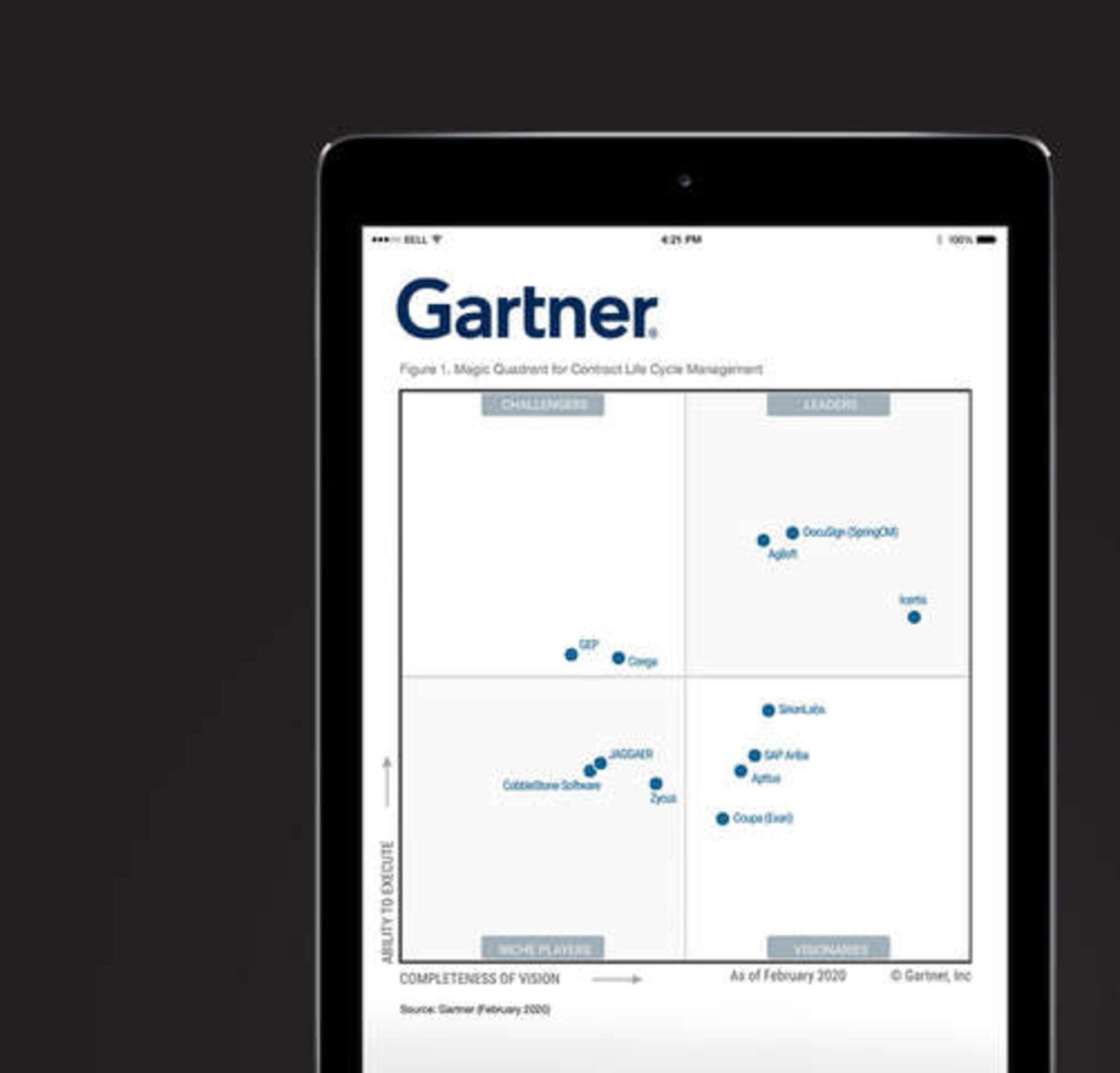 Lesen Sie den Gartner 2020 Magic Quadrant für CLM Bericht